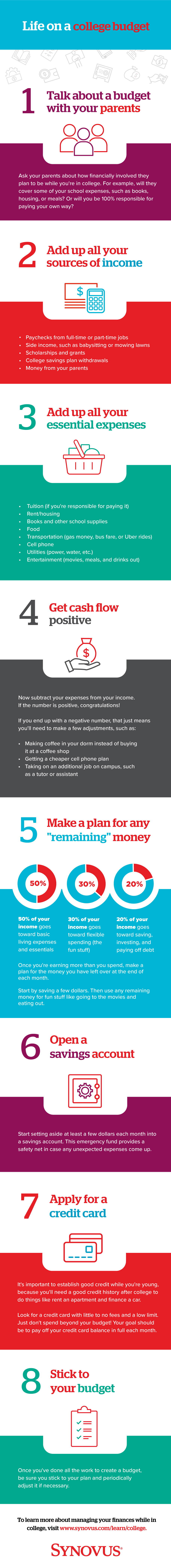 Infographic describing how to manage your money in college. A full description is available through a link beneath the image.